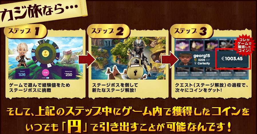2カジ旅の3ステップ